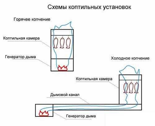 Латр стабилизатор напряжения